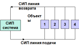 CIP В КАРТИНКАХ